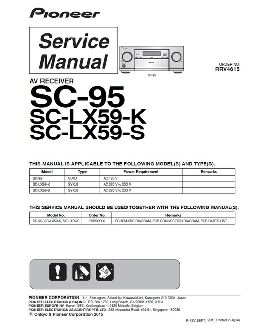Product picture Pioneer SC-95 and SC-LX-59 RRV4615 Supplement Service Manual